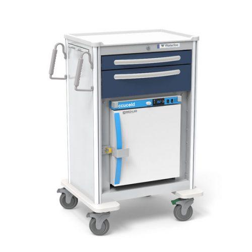 Malignant Hyperthermia Cart