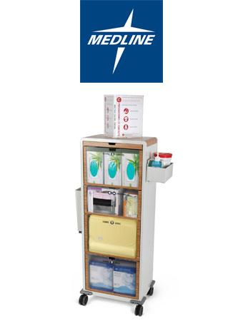 Medline Case Study